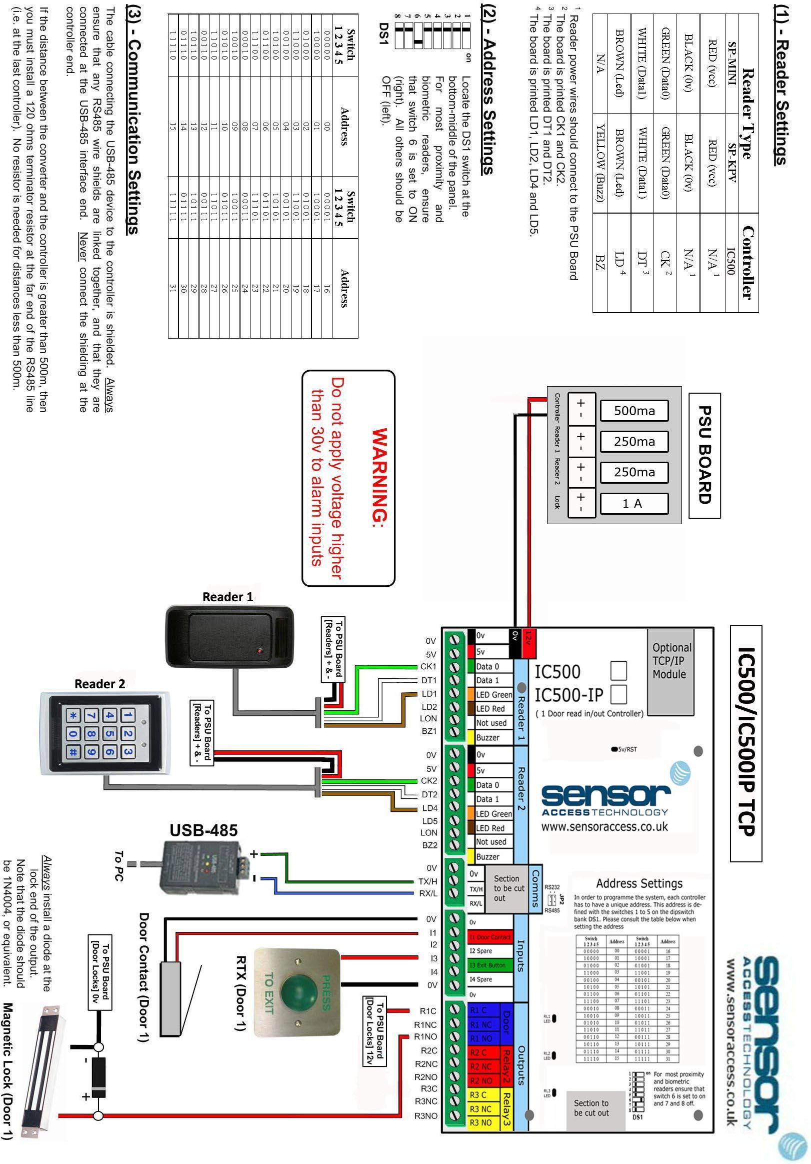 Software & Hardware Documentation: Datasheets, Layouts